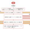 WEPのパスワード解析(ARP再送攻撃)
