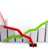 日経平均株価4営業日連続下落。騰落レシオはとうとう60%を切った。