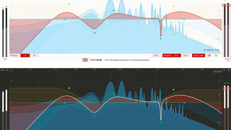 SOFTUBE、マスタリング向けWeiss EQ1をミックス用にしたプラグイン=Weiss EQ MPをリリース
