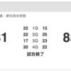 琉球ゴールデンキングス、10/8(日)の名古屋D戦をスポナビライブで観戦したった。