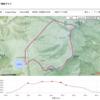 茶臼岳っていう那須岳に行って....ん?兎に角、紅葉🍁を求めて行ってきた。その2