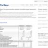 miRNAとそのターゲット遺伝子のデータベース miRTarBase