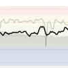 ジョギング10.65km・名古屋シティマラソン前日