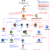 ゲーム攻略メディア「神ゲー攻略」の記事配信システムを、五年の歴史がある SSG から二年の歴史がある lit-html による SSR にリプレイスした話