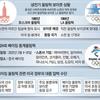(海外の反応) 米中孤立作戦:中国による中国孤立作戦北京五輪の共同ボイコットを示唆