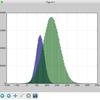 統計: 異なるデータセットの標本を標準得点で比較する