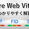 Core Web Vitalsとは何か?わかりやすく解説