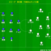 J1リーグ第18節 FC東京vsガンバ大阪 レビュー