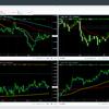【短期売買戦略】ユーロ/ドル、ドル/円のエントリー戦略_2019.09.11