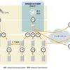 【IT勉強】 システムに時刻情報が必要な理由とその実現プロトコルNTP(小平にあるNICTが日本の時刻情報の母)