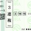復活!ARS1点勝負(Vol.85安田記念)