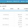【仮想通貨】結局、ビットフライヤー&ザイフ&コインチェックを開設しました!