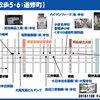 11月28日・水曜日 【やん散歩6:道修町2】
