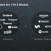 広告より大きくなるビジネスモデル: 製品戦略として複数の収益源を持つ (a16z)