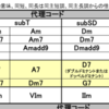 12キー主要代理コード一覧