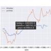 株式 日次損益 2021-04-20