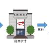 現金ドルを日本円へ両替する(みずほ銀行編)