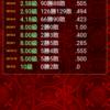 7月の将棋ウォーズ結果