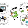 面白い合コンが集まる omo.com のプログラマ的レビュー