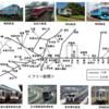 【NEWS】JR東海からもの凄い企画乗車券が通年販売だと!!