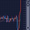 【FX】米ドル円誤報で急乱高下⁉️