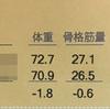 10ヶ月目のダイエット測定結果 この1ヶ月は1.8キロ痩せたよ