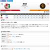 2019-05-04 カープ第31戦(マツダスタジアム)◯3X対2 巨人(15勝16敗0分)緒方の退場にバティスタ奮起。先制ホームランとサヨナラヒット。