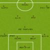 男子サッカースペイン代表メンバー22名が決定。