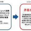 星浩氏、TBS NEWS 23 で「政権が変われば、国際合意は破棄される」と虚偽の内容を述べる
