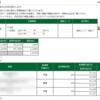 本日の株式トレード報告R1,09,02