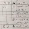 12/9 阪神JF