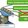 vCenterが存在しない構成でVMware View 環境を構築する
