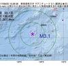 2017年09月20日 15時26分 東海道南方沖でM3.1の地震