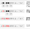 教師なしRNNによる連続した不完全情報(主にテキスト)の補完