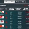 トルコインフレ改善ならず米長期金利の上昇が痛い