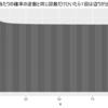 当選確率nのくじをn回ひいた時に少なくとも1回は当る確率の計算について