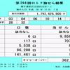第294回ロト7抽選結果(2018年12月7日)キャリーオーバー発生!!