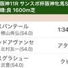 阪神牝馬S 11番人気が馬券になったよ!の巻