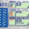 7月31日・火曜日【妖怪大辞典20:ナガバナナ】