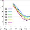 北極海海氷の縮小なぜニュースにならない?