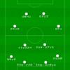 Liga BBVA 2014-2015シーズン私的ワーストイレブン