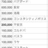 世界の歴史的都市人口ランキングで日本はトップランナー