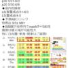 【地震予知】磁気ロジックでは国内危険度は6月3日がL6(要警戒)・6月4~5日がL5(警戒)!6月3日は月高度17°トリガー!地磁気の乱れが『南海トラフ地震』などの大地震のトリガーに!?