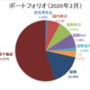 【資産運用】ポートフォリオ更新(2020年2月末時点)