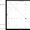 曖昧さを考慮したドットプロットによる視覚的な配列解析を行う FlexiDot