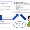 Looker SDK で効率化するアカウント管理