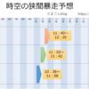 【MU Legend】8/16(木) 時空の狭間暴走予想
