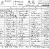 [19/12/27]「琉花」の「煮込みハンバーグ(日替わり弁当)」 300円 #LocalGuides