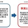 共同通信が事実とは異なる「MOX燃料の再処理断念」とのデマ報道を流す