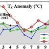 11月の世界平均気温、昨年に次ぎ過去2番目の高さ
